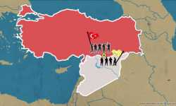 ليس دفاعاً عن تركيا بل انتصاراً لسورية