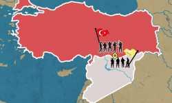 هل سيتحقق المسعى التركي في المنطقة الآمنة؟