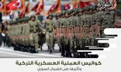 كواليس العملية العسكرية التركية وتأثيرها على الشمال السوري