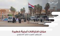 """عمّان: اختراقات أمنية خطيرة عبر معبر """"نصيب-جابر"""" الحدودي"""
