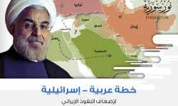 خطة عربية-إسرائيلية لإضعاف النفوذ الإيراني